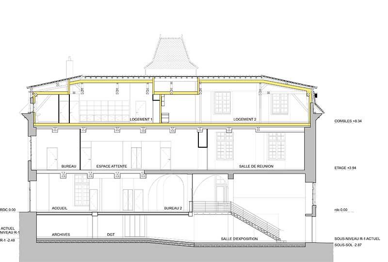 Le pavillon architectures - office tourisme lectoure-3